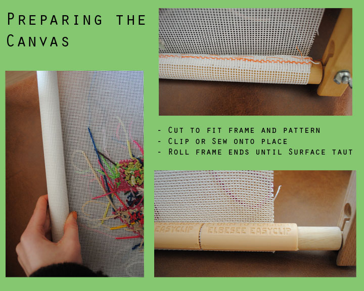 Cut Your Canvas Piece To Size Ensuring That It Is No Wider Across Than Your  Canvas And Will Therefore Lie Flat. The Length Needs To Be Big Enough To  Fit ...